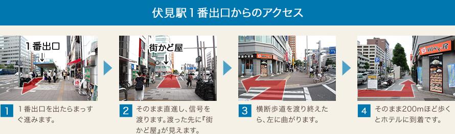 伏見駅1番出口からのアクセス